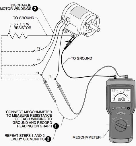 Electric motor insulation spot test multimeter