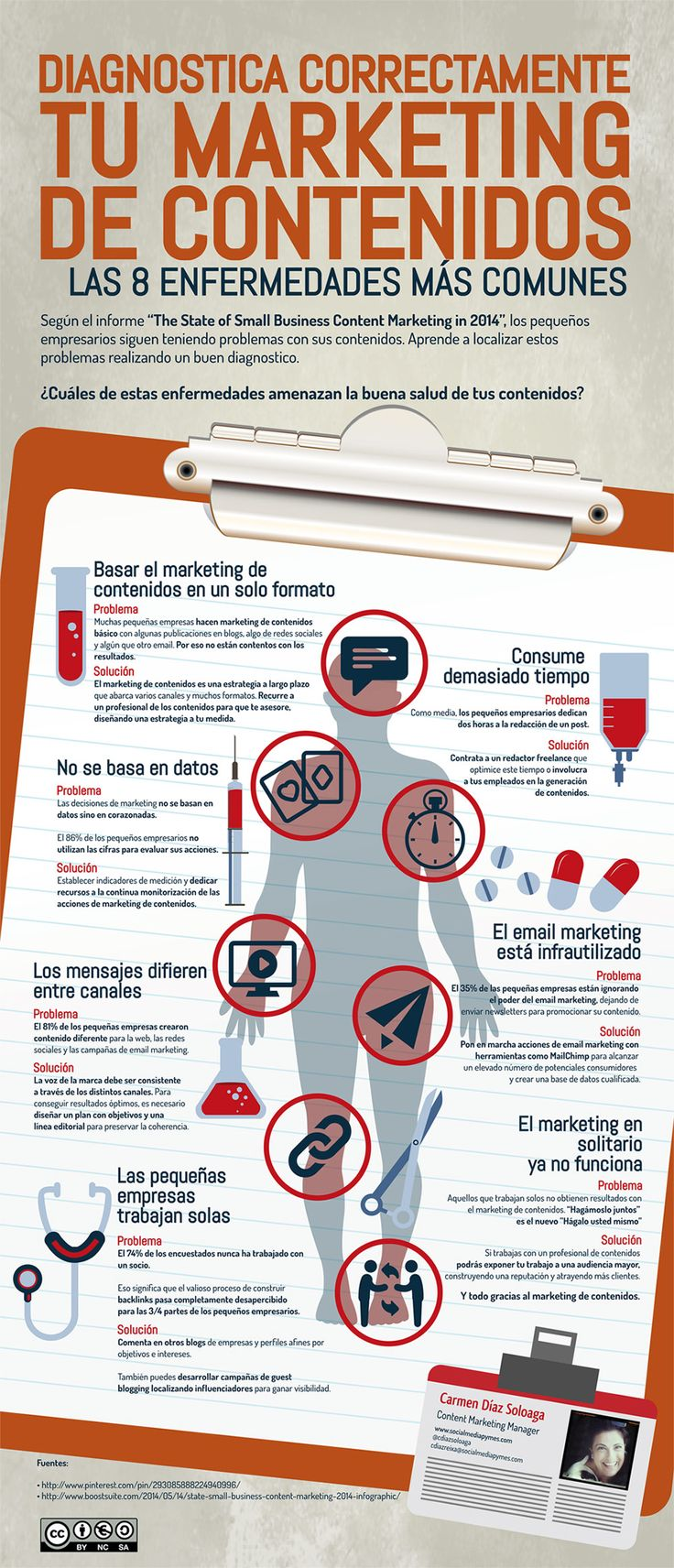 Las 7 enfermedades que amenazan la salud de tu Marketing de Contenidos. Infografía en español. #CommunityManager