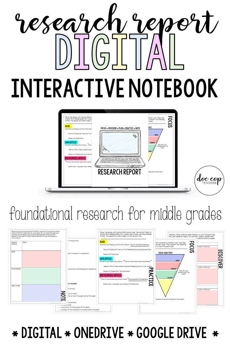 I created this resource to introduce middle-level students to the research writing process with a digital approach. This resource will guide students through five research steps: focus, discover, plan, practice, and note.