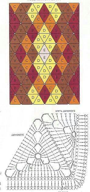 Schéma ou diagramme pour crochet Modèle Triangle granny