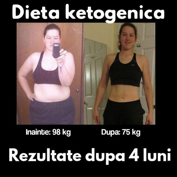 Silueta ta: Slăbeşte cu dieta ketogenică! | Alimentaţie sănătoasă - Dietă, Feminin | Libertatea.ro