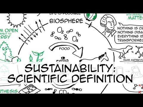 Learn about sustainability for free with short animation videos! Find all…