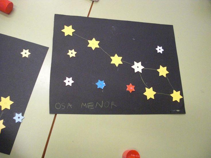 17 mejores ideas sobre constelaciones en pinterest for Como hacer un proyecto de comedor infantil