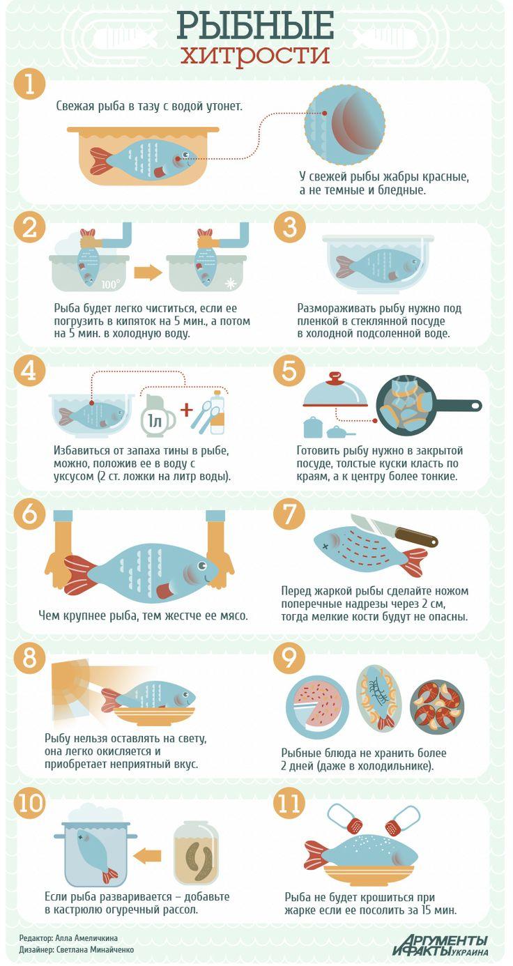 Кулинарные хитрости – как правильно выбрать и приготовить рыбу | Продукты и…