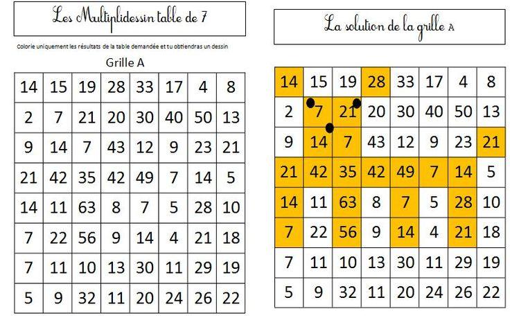 Multiplidessin du chien (colorier les résultats du table de multiplication donnée) CE1 CE2