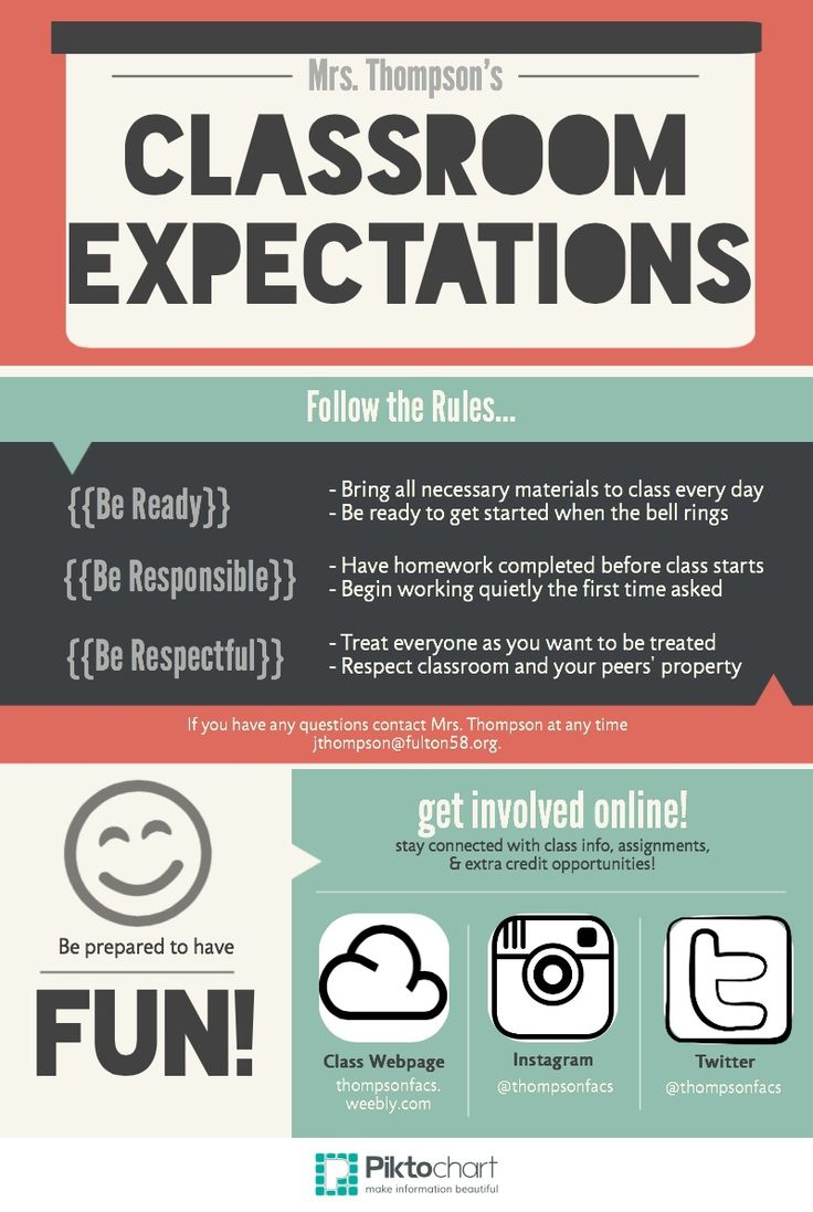 Classroom Expectations #teachermaterials #education ...
