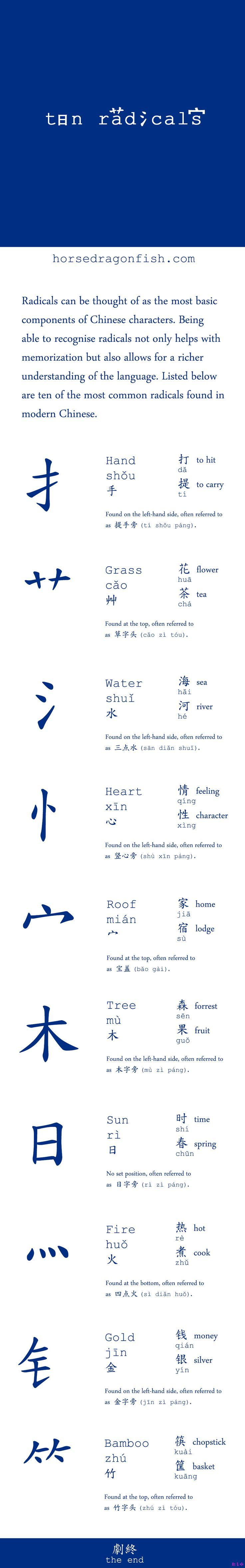 Learning and Teaching Mandarin