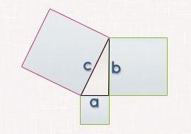 die besten 25 satz des pythagoras ideen auf pinterest satz des pythagoras probleme. Black Bedroom Furniture Sets. Home Design Ideas