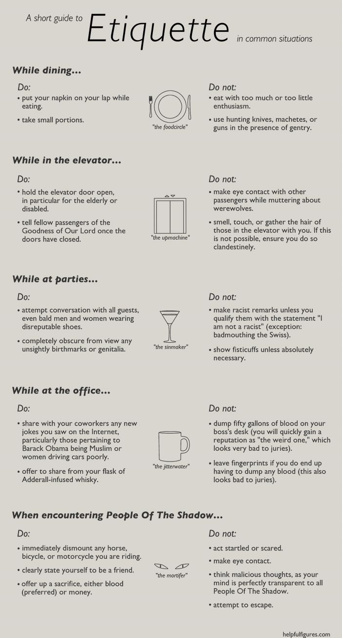 A short guide to etiquette in common situations