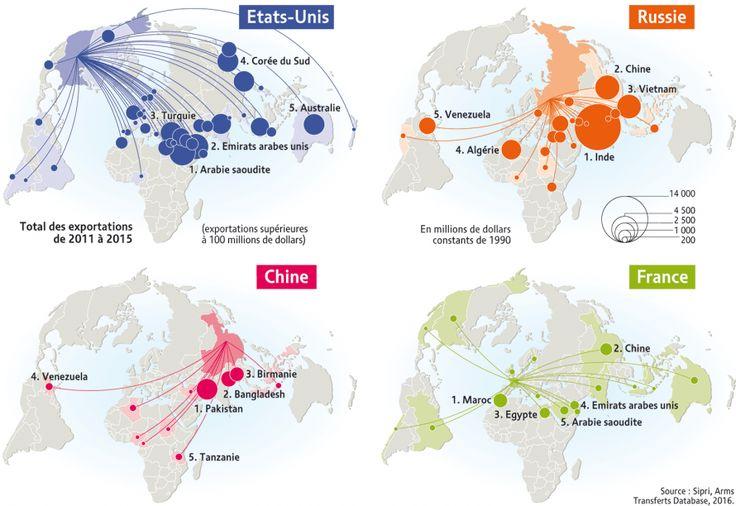 Géographie des exportations
