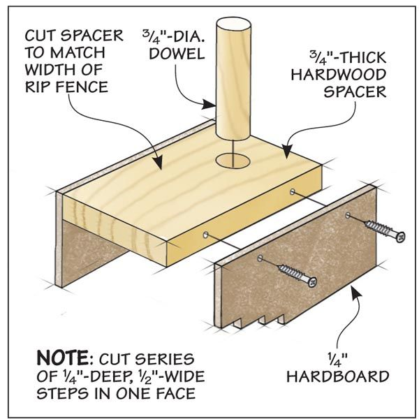 17 Best Ideas About Table Saw On Pinterest Joinery Tools Workshop And Tools