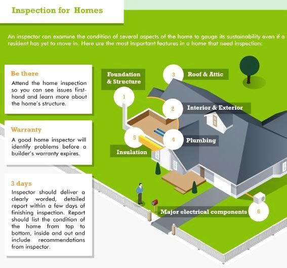 24 best Facts images on Pinterest Illinois, Park and Parkas - home inspection report template