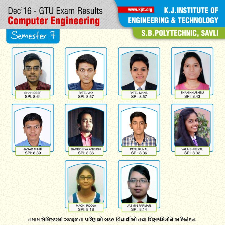 We #congratulate the #students of @Kjitsavli, Computer Engineering 7th Sem for their #performance in #GTU #exams. #wishes #results #marks