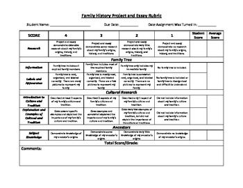 Family History Project Rubrics Third Social Studies