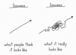 What People Think Success Looks Like Vs. What It Really Looks Like