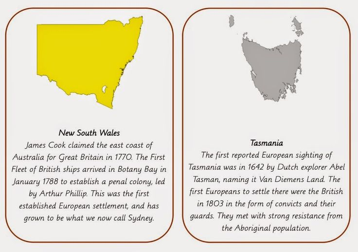 Elementary Observations: Australian States & Territories