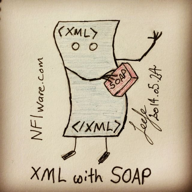 Want clean #webservices? Use #XML with #SOAP. #NFIware