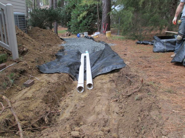 17 best images about rainwater drainage solutions on for Rainwater drain problems