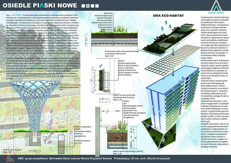 Housing estate rev. - details