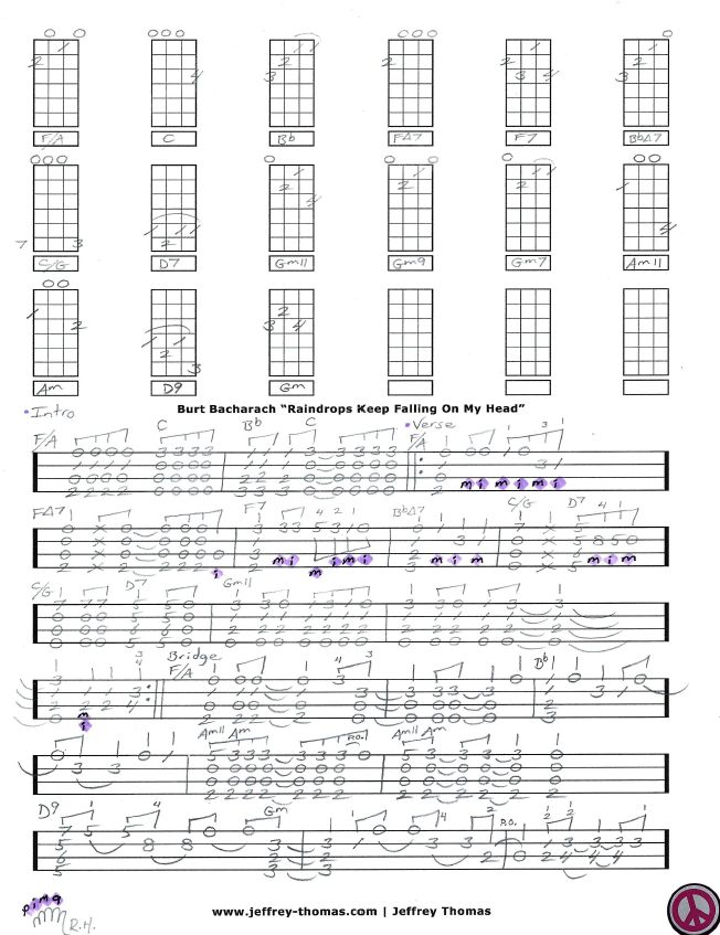 Falling Slowly Once Guitar Chords Choice Image Guitar Chords