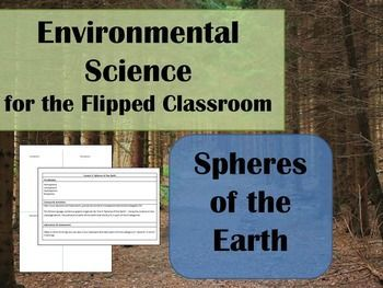 Environmental Science Lesson- Spheres of the Earth