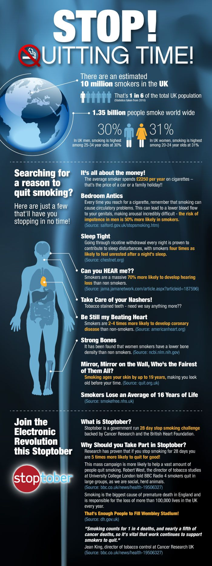 #QuitSmoking #Infographic (need to show this to Thomas!)