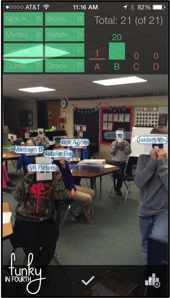 Funky in Fourth: How To Use Plickers in your Classroom
