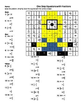 25+ best ideas about Dividing fractions on Pinterest | Dividing ...