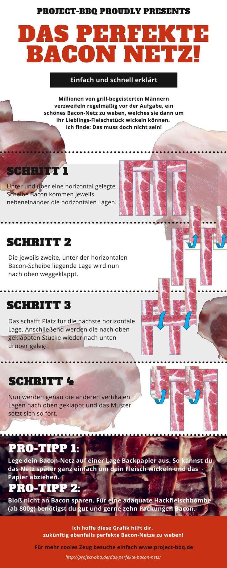 Für alle, die beim Weben des Bacon Netzes noch regelmäßig Fragezeichen über dem kahlen Haupthaar schwirren haben: The ultimate Guide to perfect Bacon Netz!
