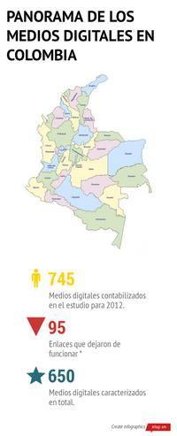 Infographic - Panorama de los medios digitales en Colombia (contexto histórico a nivel departamental y nacional entre 2010 y 2012.
