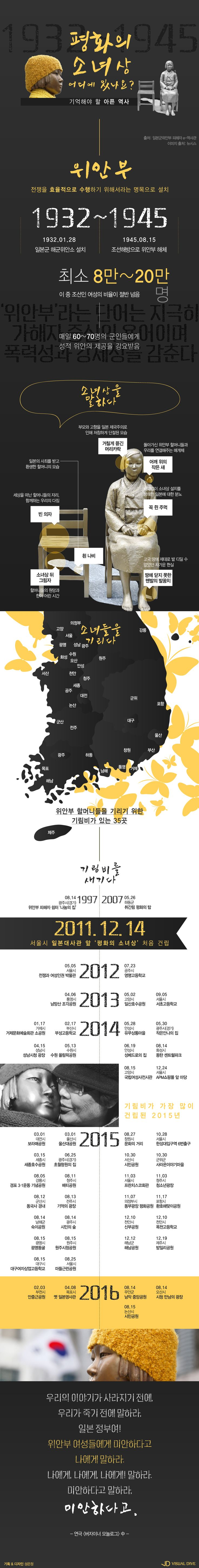 """""""잊지 말아주세요"""" 아픈 역사의 기억, 평화의 소녀상 [인포그래픽] #girl_statue / #Infographic ⓒ 비주얼다이브 무단 복사·전재·재배포 금지"""