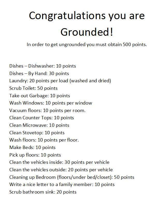 Congrast - you are GROUNDED. (ideas to create a list to earn points to ...