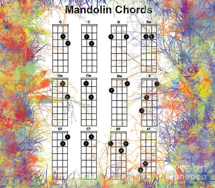 Mandolin chord chart printable awesome printable mandolin