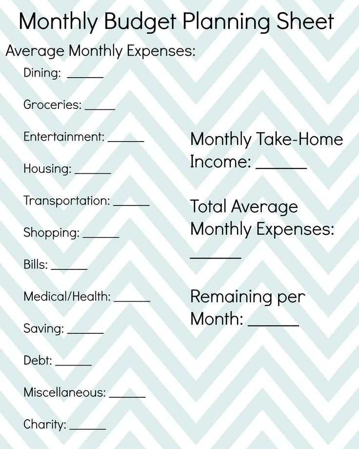 Financial Freedom Friday: How to Start Planning a Budget | Imperfectly Polished