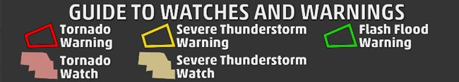 Guide to Watches and Warnings