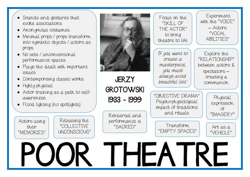 Brecht EPIC THEATRE Drama Practitioner Poster by drama-trunk ...