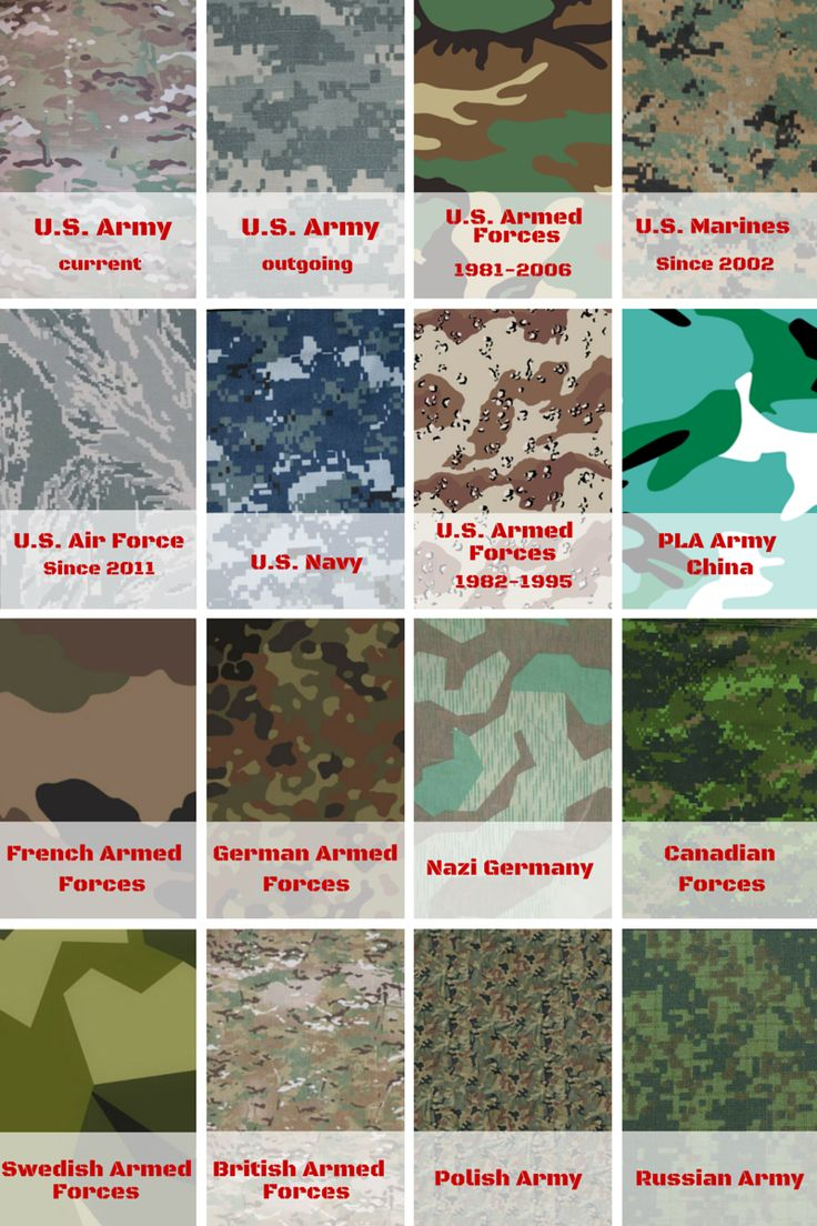 188 Best Images About Camo Templates On Pinterest Cars