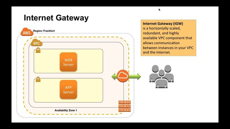 Network Infrastructure in the Cloud (Polish) #Data