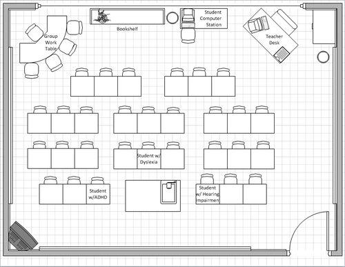 Arrow Or Classroom Design Definition ~ Best classroom floor plan ideas on pinterest