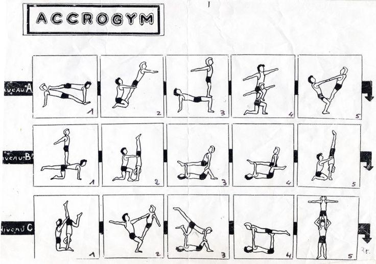 Kijkwijzers - Acrobatische gymnastiek