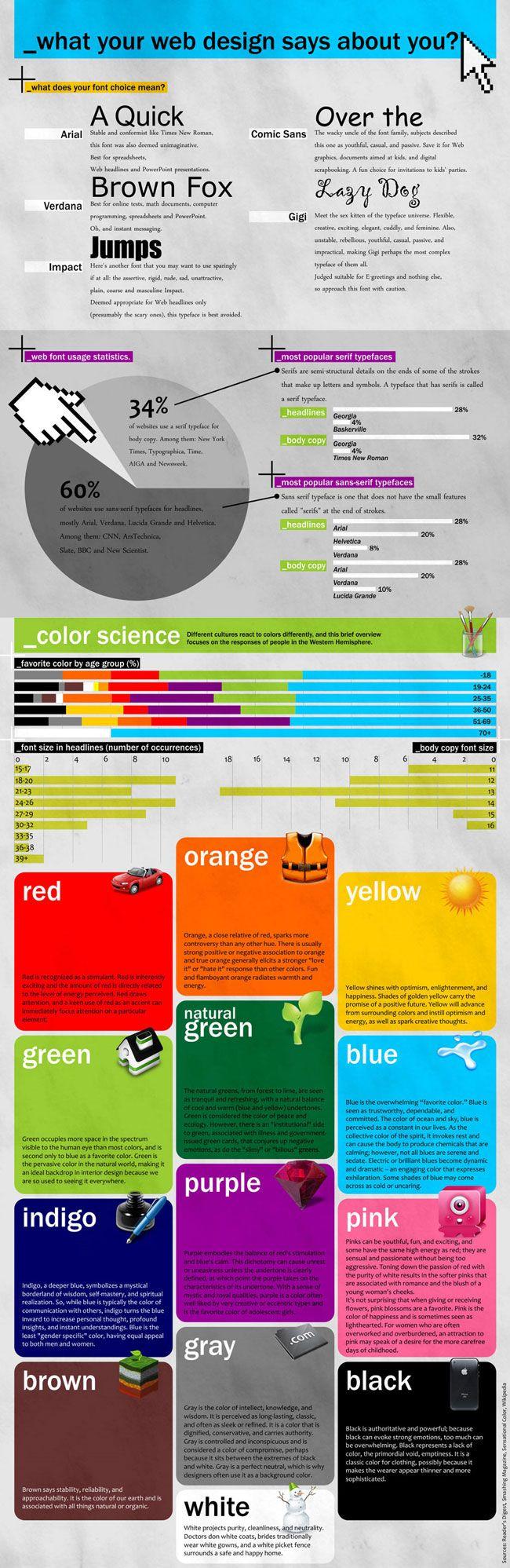 Color Designer 53 best psychology of color images on pinterest | colors, color