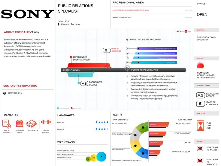 Sony Visual Vacancy