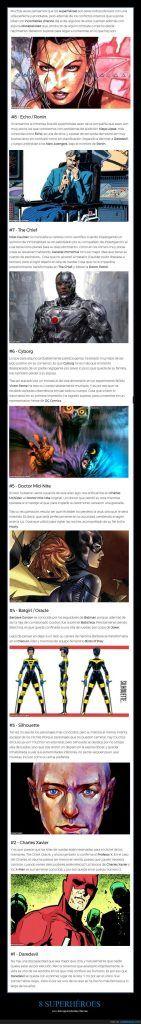 8 superhéroes de cómic que tienen discapacidades físicas – con discapacidades físicas