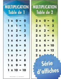 Affiches - Les tables de multiplication