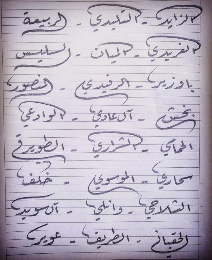 Pin By سوف الجين On خط الرقعة Calligraphy Arabic Calligraphy