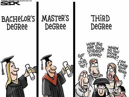 phd thesis harvard university