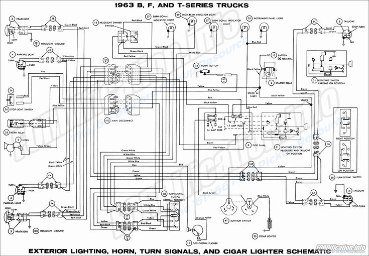 New 2002 Dodge Ram 1500 Headlight Wiring Diagram #diagram