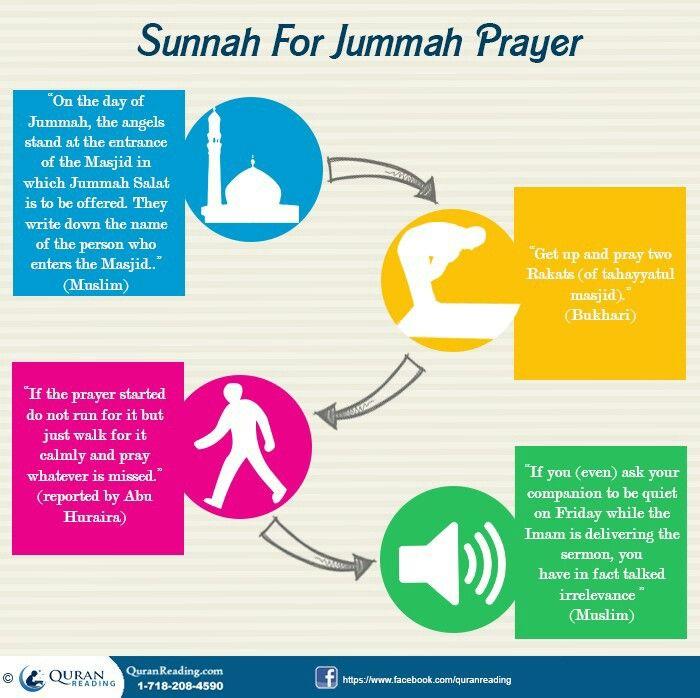 Sunnah of JUMMAH Prayer