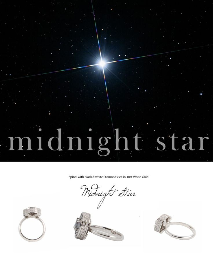 Midnight Star - Spinel with Black & White Diamonds set in 18K White Gold