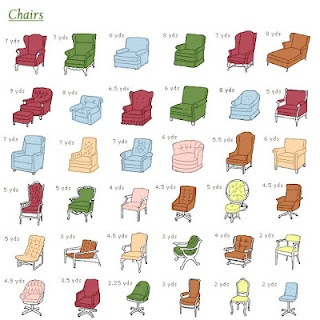 yardage needed to upholster different chair styles. PERFECT since i'm getting a new chair today i need to re-do!!